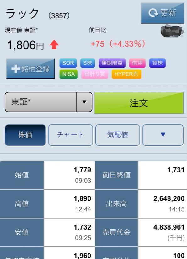 実録!サラリーマンが元手30万円で株式投資!初購入の銘柄を紹介。